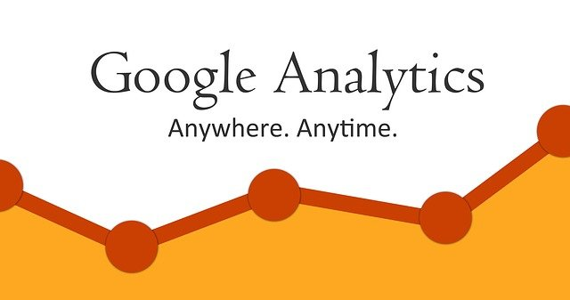 Google Analytics Meten is weten